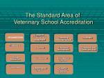 the standard area of veterinary school accreditation