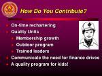 how do you contribute