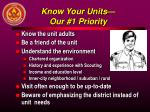 know your units our 1 priority
