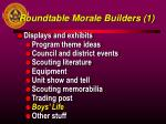 roundtable morale builders 1