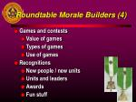 roundtable morale builders 4