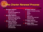 the charter renewal process