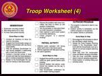 troop worksheet 4