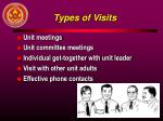 types of visits