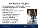 admissions lifecycle