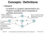 concepts definitions6