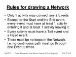 rules for drawing a network