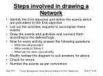 steps involved in drawing a network