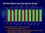 shuffle buffer size sensitivity study