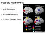 possible frameworks
