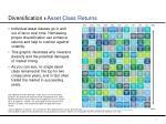 diversification asset class returns