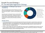 growth focused strategy pc tax managed aggressive strategy