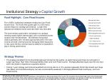 institutional strategy capital growth