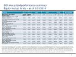 sei annualized performance summary equity mutual funds as of 3 31 2014