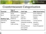 countermeasure categorization