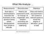 what we analyze