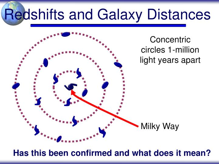 Redshifts and Galaxy Distances