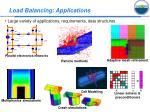load balancing applications