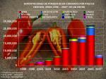 exportaciones de pimientos en conserva p or pais de destino a os 1998 2007 e n kg netos