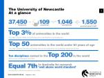 the university of newcastle at a glance
