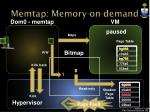 memtap memory on demand
