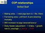 cop relationships1