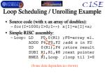 loop scheduling unrolling example