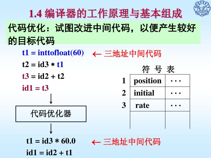 t1 = inttofloat(60)