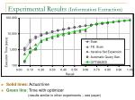 experimental results information extraction