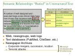 semantic relationships buried in unstructured text
