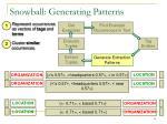 snowball generating patterns