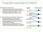 using querying graph for analysis