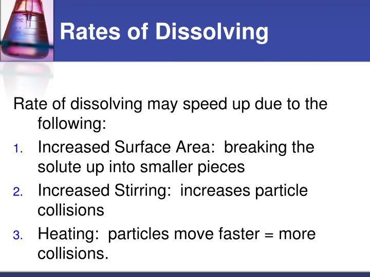 Rates of Dissolving