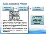 basic evaluation process