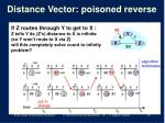 distance vector poisoned reverse