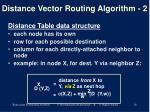 distance vector routing algorithm 2
