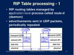 rip table processing 1