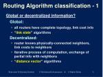 routing algorithm classification 1