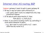 internet inter as routing bgp1