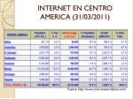 internet en centro america 31 03 2011