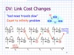 dv link cost changes1