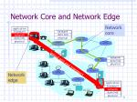 network core and network edge