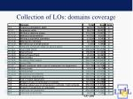 collection of los domains coverage