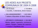 les aides aux projets communaux de 2004 2008