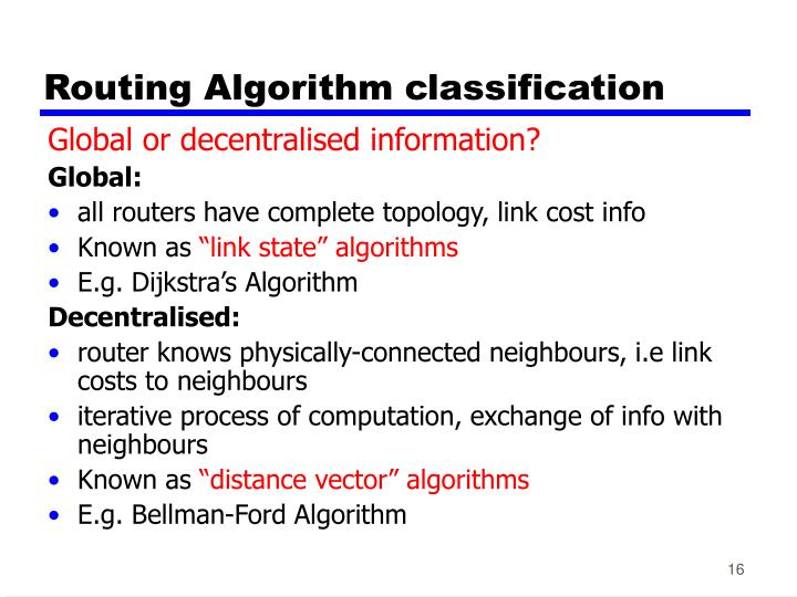 Routing Algorithm classification