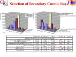 selection of secondary cosmic rays