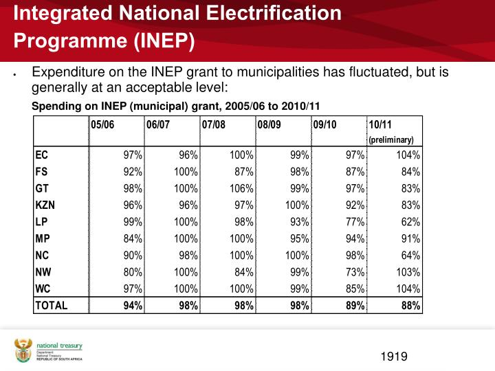 Integrated National Electrification Programme (INEP)