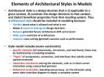 elements of architectural styles in models