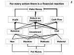 for every action there is a financial reaction