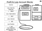 profit loss account blocks